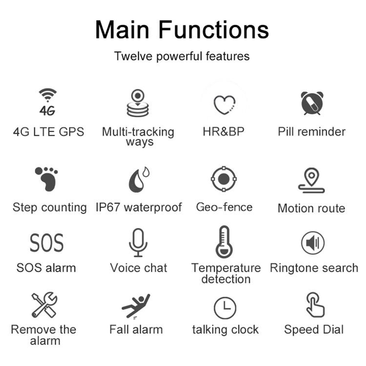 Caractéristiques du bracelet traceur GPS MT Bracelet GPS